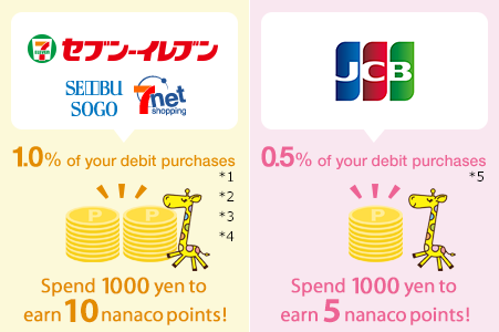 Earn lots of nanaco points!