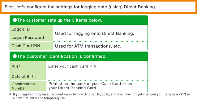 First, let's configure the settings for logging onto (using) Direct Banking.