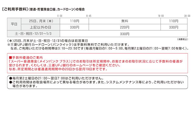 機関コード 三菱ufj 三菱UFJ銀行 店舗検索