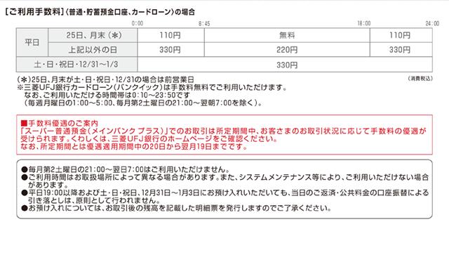 Ufj 三菱 銀行 コード