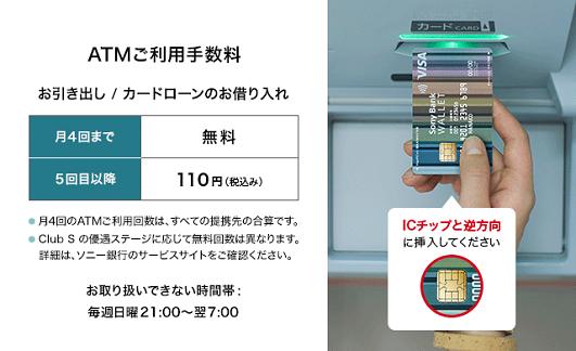 機関 ソニー 銀行 コード 金融