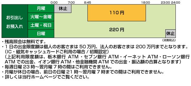 栃木 銀行 atm 年末 年始 栃木信用金庫の年末年始(2020-2021)ATMや窓口の営業日・営業時間はい...