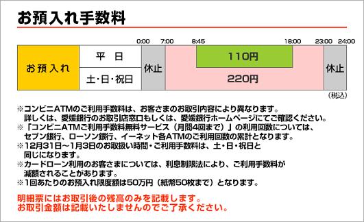 銀行 コード 愛媛 支店