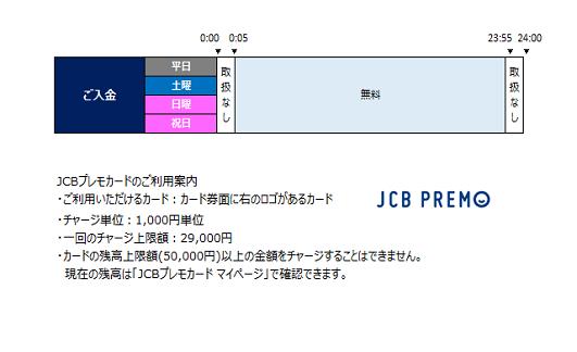 チャージ カード jcb プレモ JCBプレモカードの使い方と買い方を徹底解説!全国30万店以上で使える