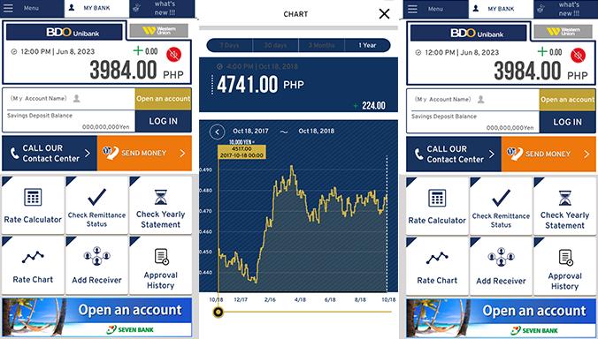 International Money Transfer Service App | International Money